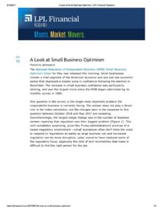 A Look at Small Business Optimism
